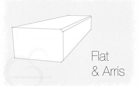 flat and arris (chamfer) edge profile